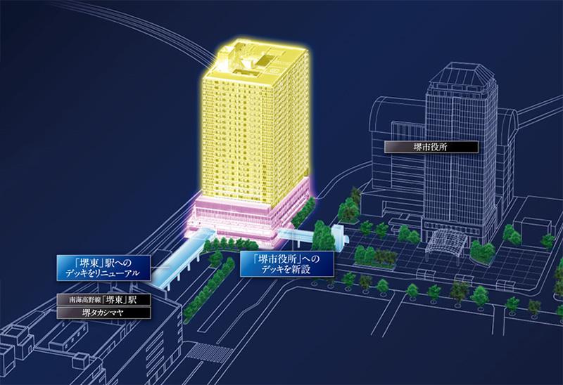 プラウドタワー堺東(堺東駅南地区再開発)完成イメージ図 02