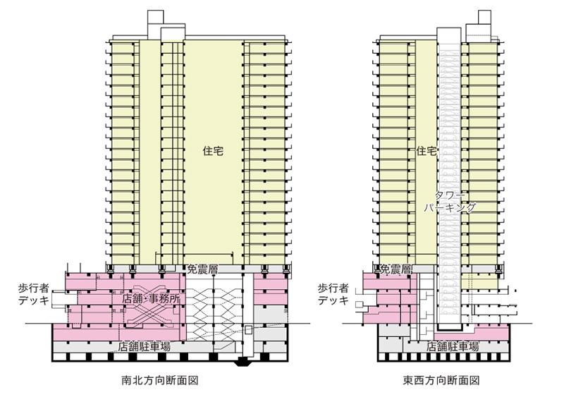 プラウドタワー堺東(堺東駅南地区再開発)断面図