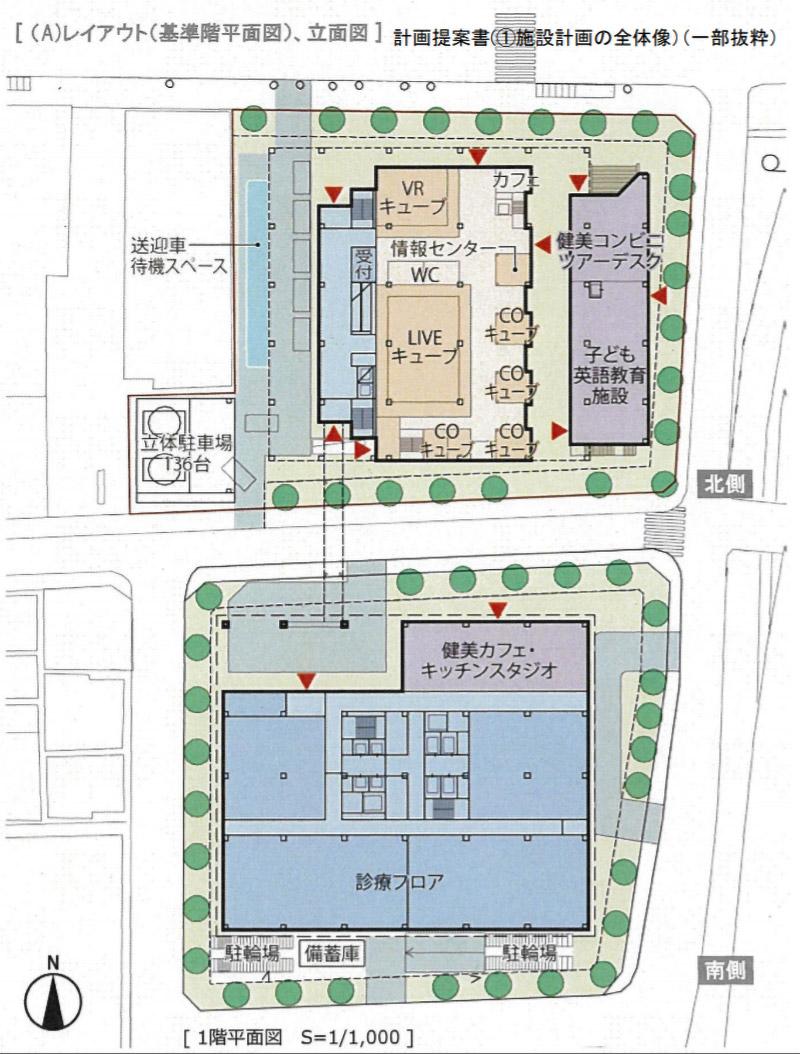 もと扇町庁舎用地及びもと扇町庁舎南側用地再開発 配置図