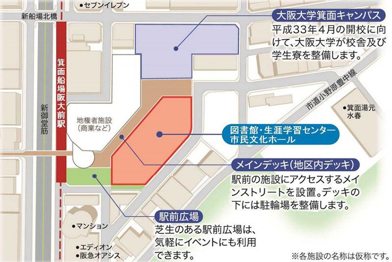 箕面船場阪大前駅周辺エリア再開発 位置図