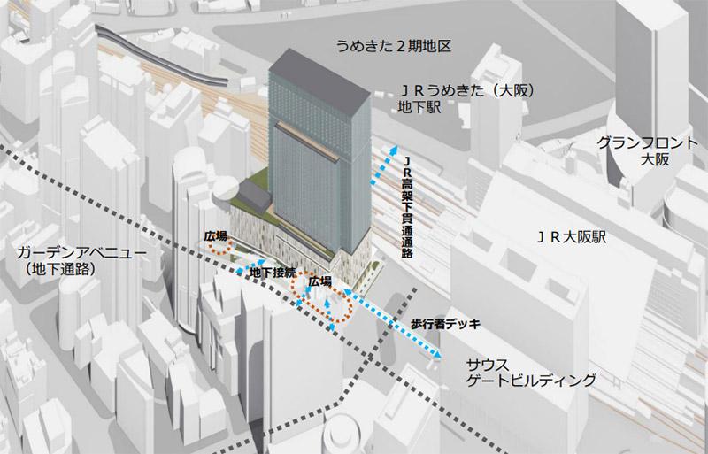 (仮称)梅田3丁目計画 施設配置図