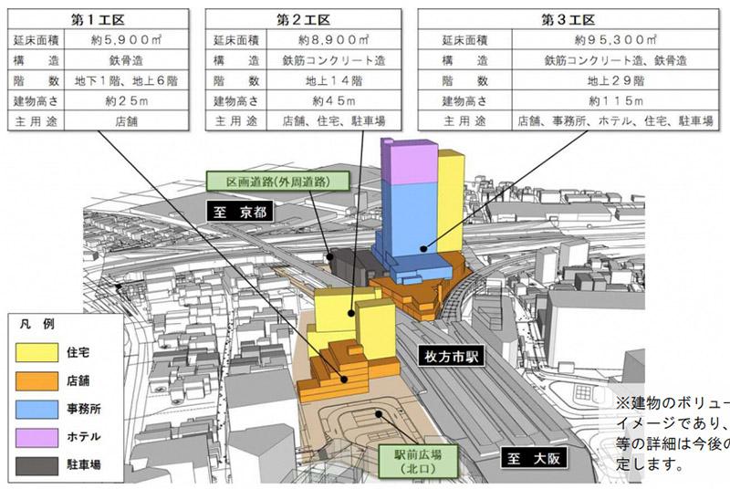 枚方市駅周辺地区第一種市街地再開発事業 3街区 概要図