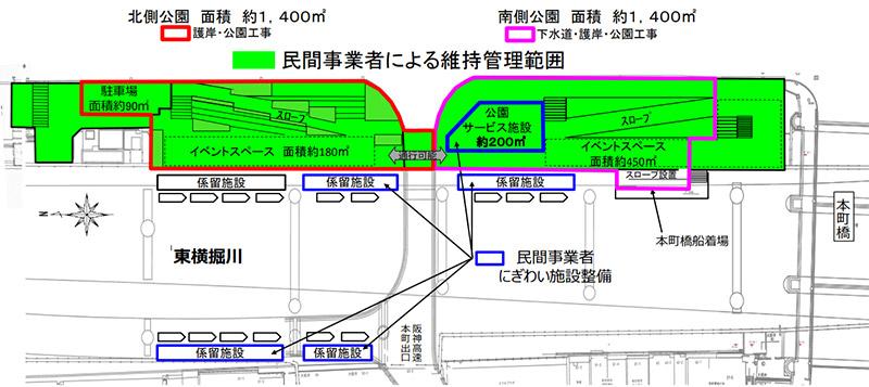 β本町橋(ベータ本町橋) 本町橋BASE にぎわい創造拠点創出・管理運営事業 概要図