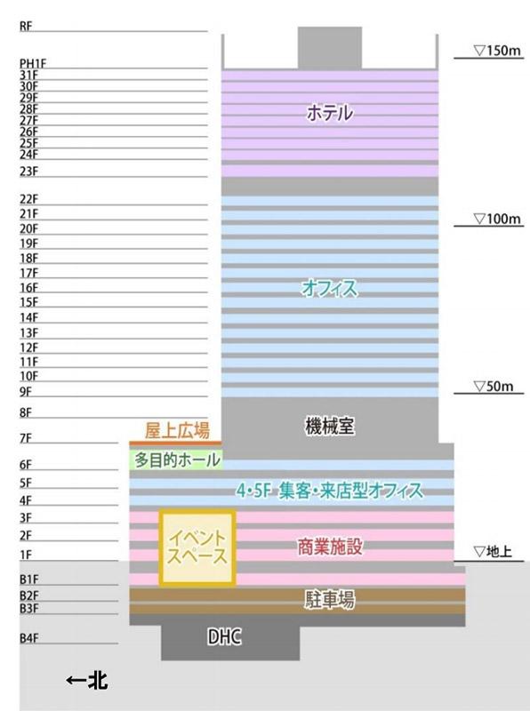 (仮称)中日ビル建替計画 フロア構成図