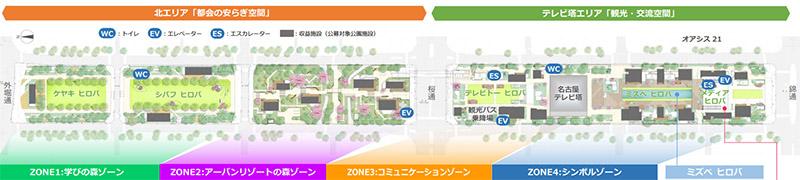 久屋大通公園整備運営事業 Hisaya-odori Park ゾーン構成図