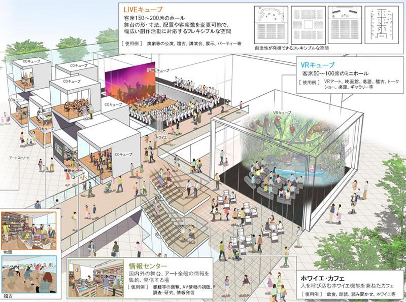 (仮称)医誠会国際総合病院 扇町ミュージアムキューブ イメージ図