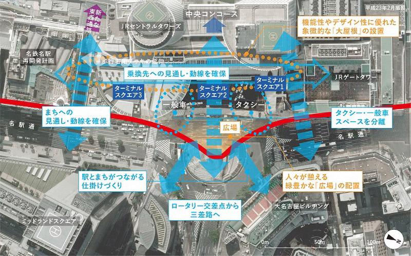 名古屋駅駅前広場再整備 イメージ
