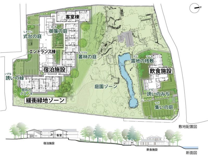 ふふ 奈良 (高畑町裁判所跡地保存管理・活用事業) 施設配置図