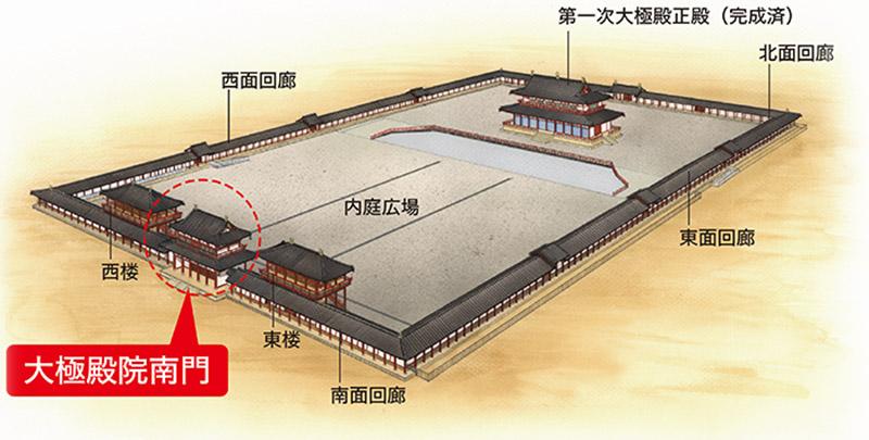 平城宮跡歴史公園 第一次大極殿院 南門復原整備工事 位置図