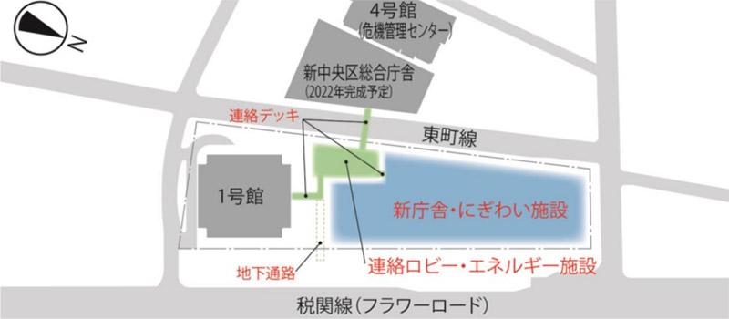 神戸市役所本庁舎2号館再整備 配置図