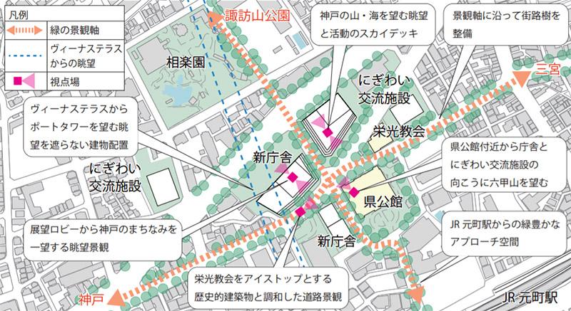 兵庫県庁舎等再整備基本計画 周辺ネットワーク