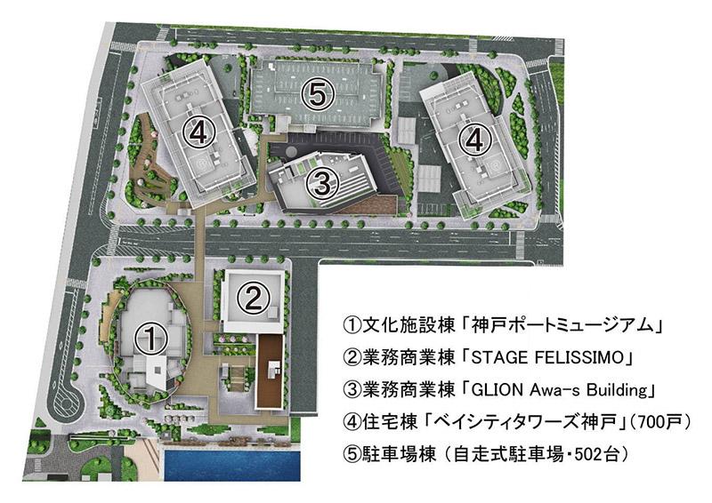 新港突堤西地区(第1突堤基部)再開発 施設配置図 02